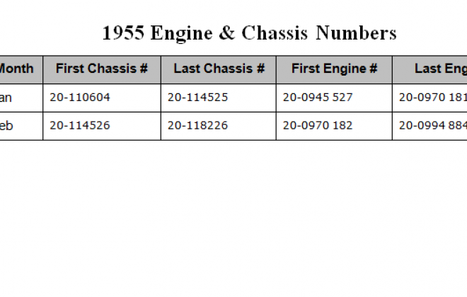 1955 VW Samba microbus deluxe chassis and engine number.png