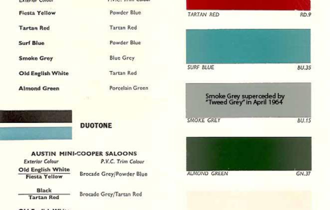 1964 Mini MK1 Cooper S paint colour schemes.png