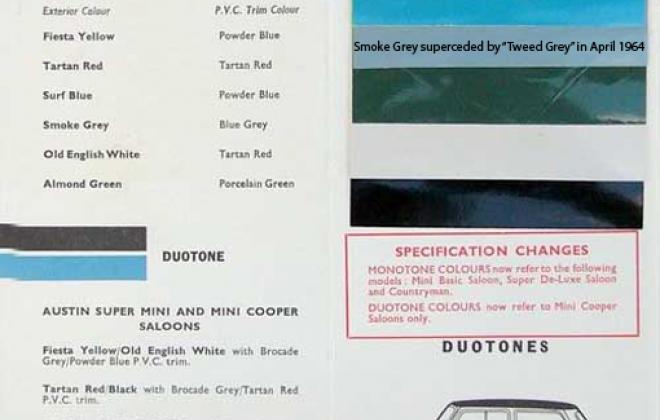 1964 Morris Cooper S paint colour schemes.png