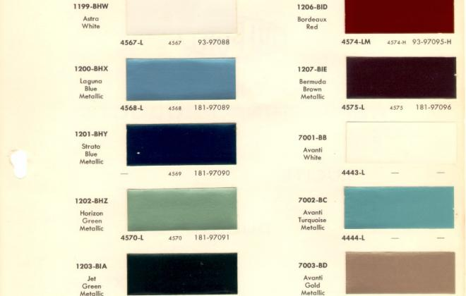 1964 Studebaker Daytona paint colour options chart.jpg