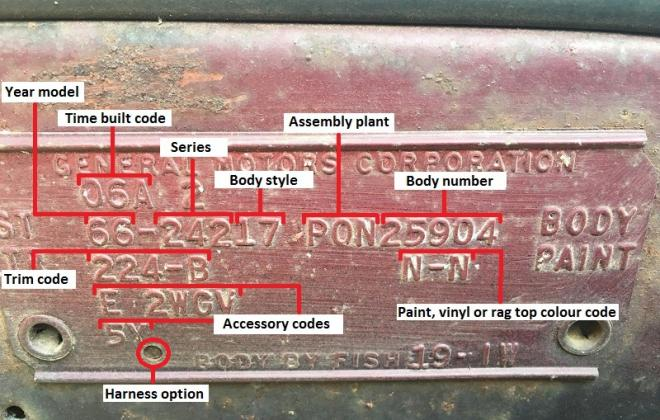 1966 Pontiac GTO Data Plate fully decoded labelled.jpg