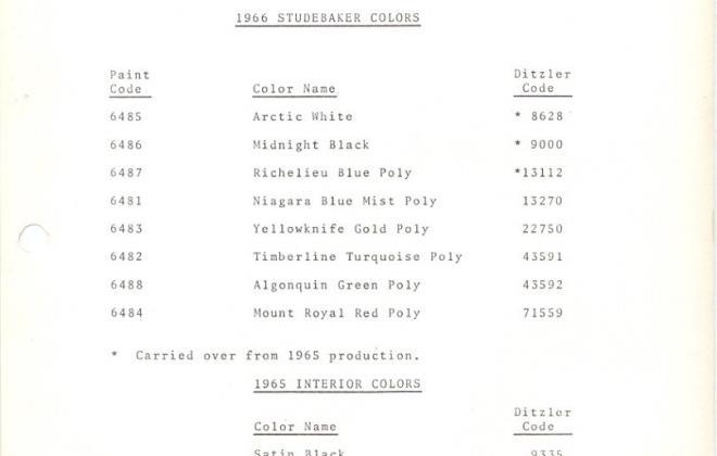 1966 Studebaker paint colours and codes sheet Ditzler.jpg
