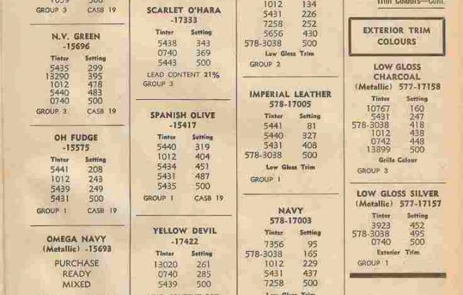 1971 - 1973 Clubman GT AUstralia paint codes Dulux (1).jpg