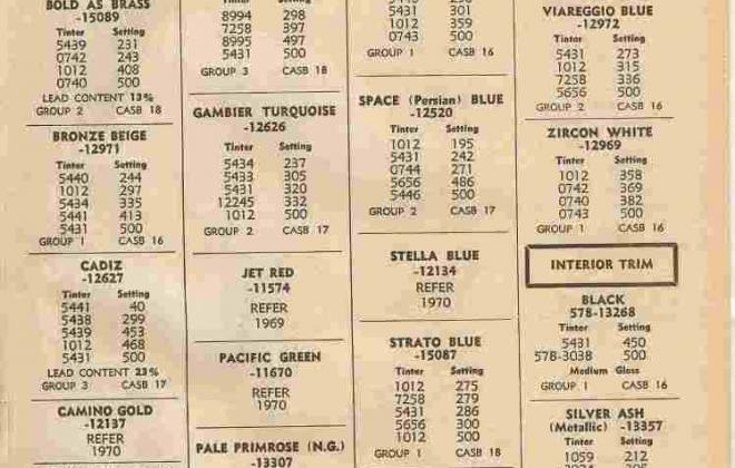 1971 - 1973 Clubman GT AUstralia paint codes Dulux (2).jpg