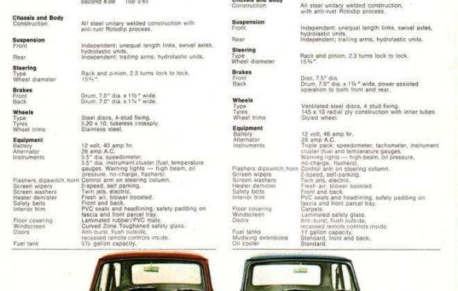 Australian Mini Clubman GT specification sheet.jpg