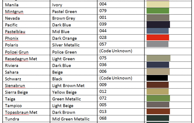 BMW 2002 Codes and colours 2.png