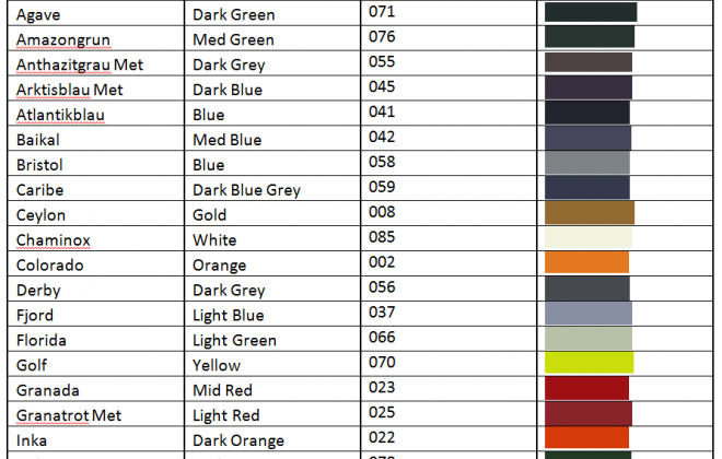 BMW 2002 Codes and colours.png