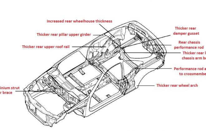 Chassis Design image.jpg