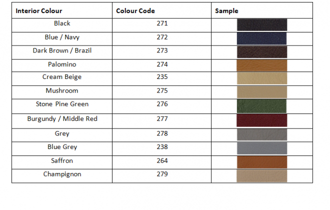 Interior leather codes.png