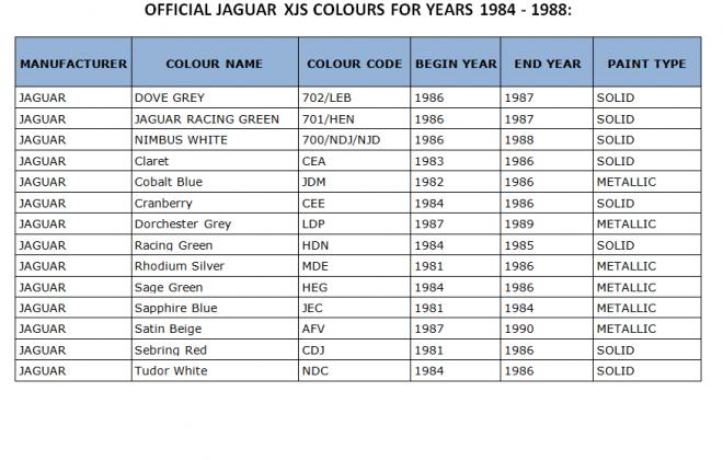 Jaguar XJS Paint Codes 3.png