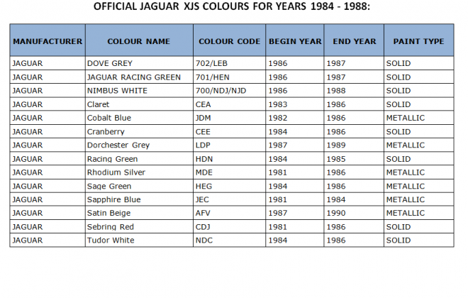 Jaguar XJS Paint Codes 3.png
