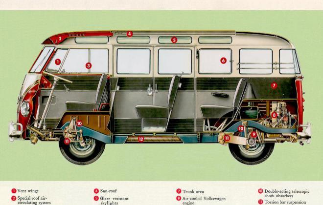 Microbus Brochure mechanical features.jpg