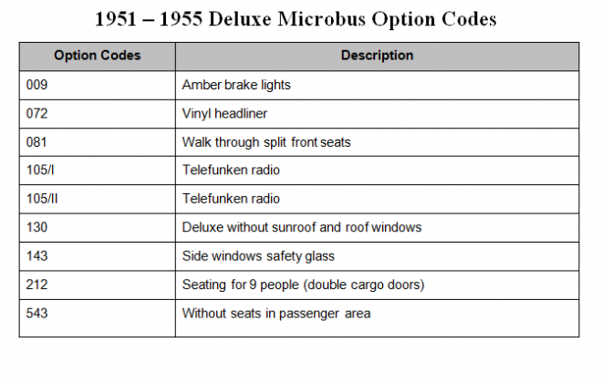 Option codes - VW Deluxe Microbus.png