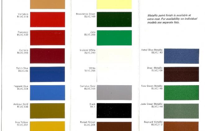 Paint charts continued.jpg