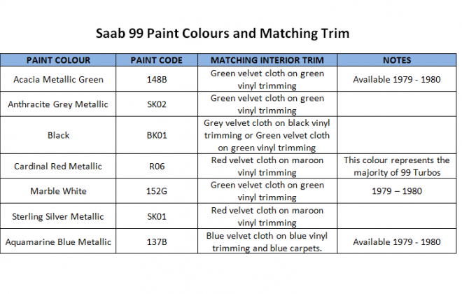 Paint code and interior trim.png