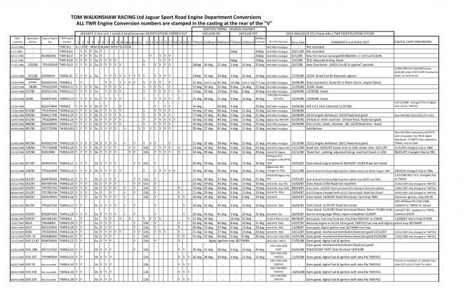 TWR Jaguar XJS Engine Build Records-1.jpg