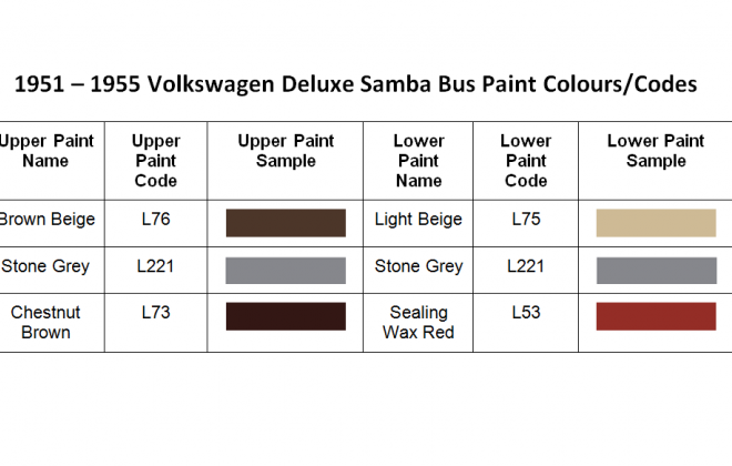 Volkswagen Deluxe Samba Bus paint colours and codes.png