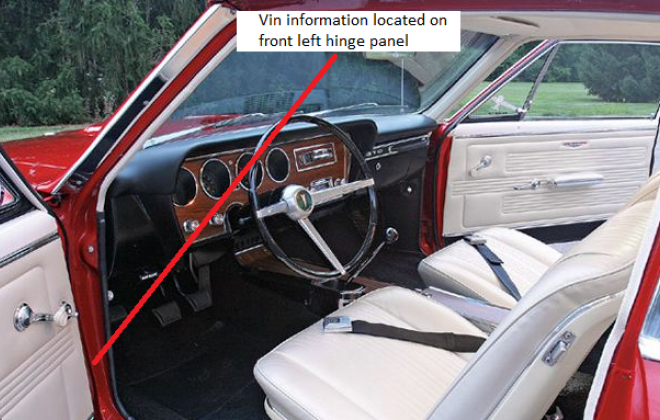 location of vin plate.png